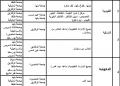 قواعد القبول الجغرافي بـ تنسيق الجامعات 2020 المرحلة الأولى