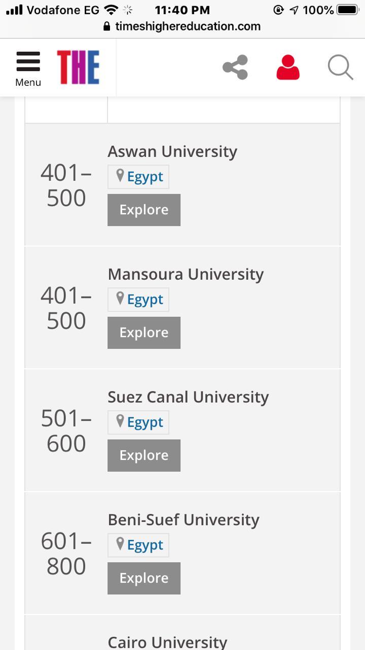 جامعة أسوان تحقق تصنيفًا دوليُا جديد والأولى مصريًا