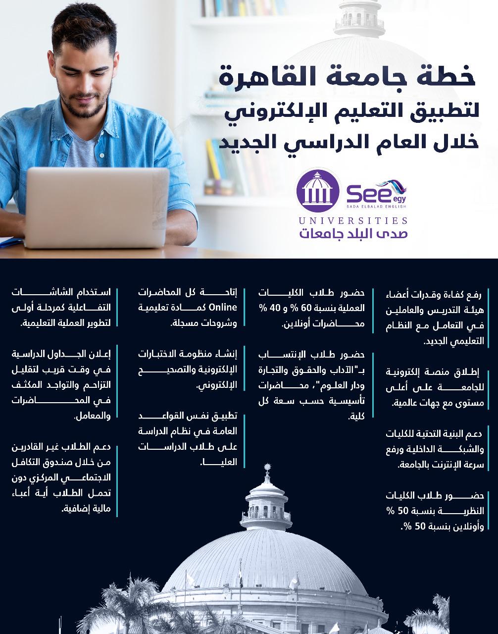 انفوجراف.. خطة جامعة القاهرة لتطبيق التعليم الإلكترونى بالعام الدراسى الجديد