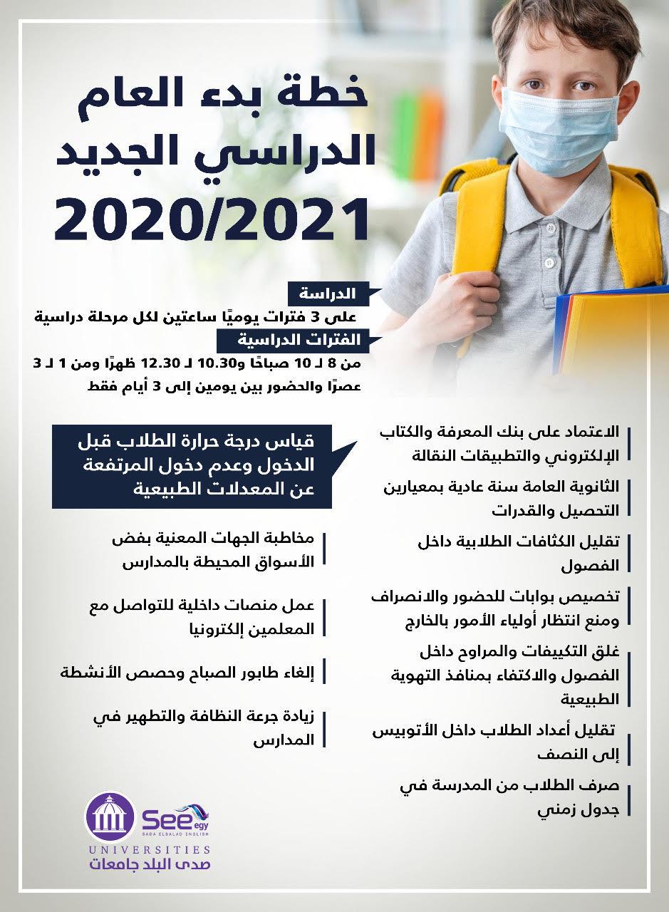 انفوجراف.. خطة بدء العام الدراسي الجديد 2020/2021