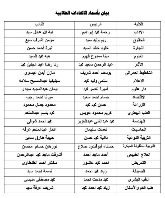 ننشر أسماء رؤساء الاتحادات الطلابية بكليات جامعة القاهرة