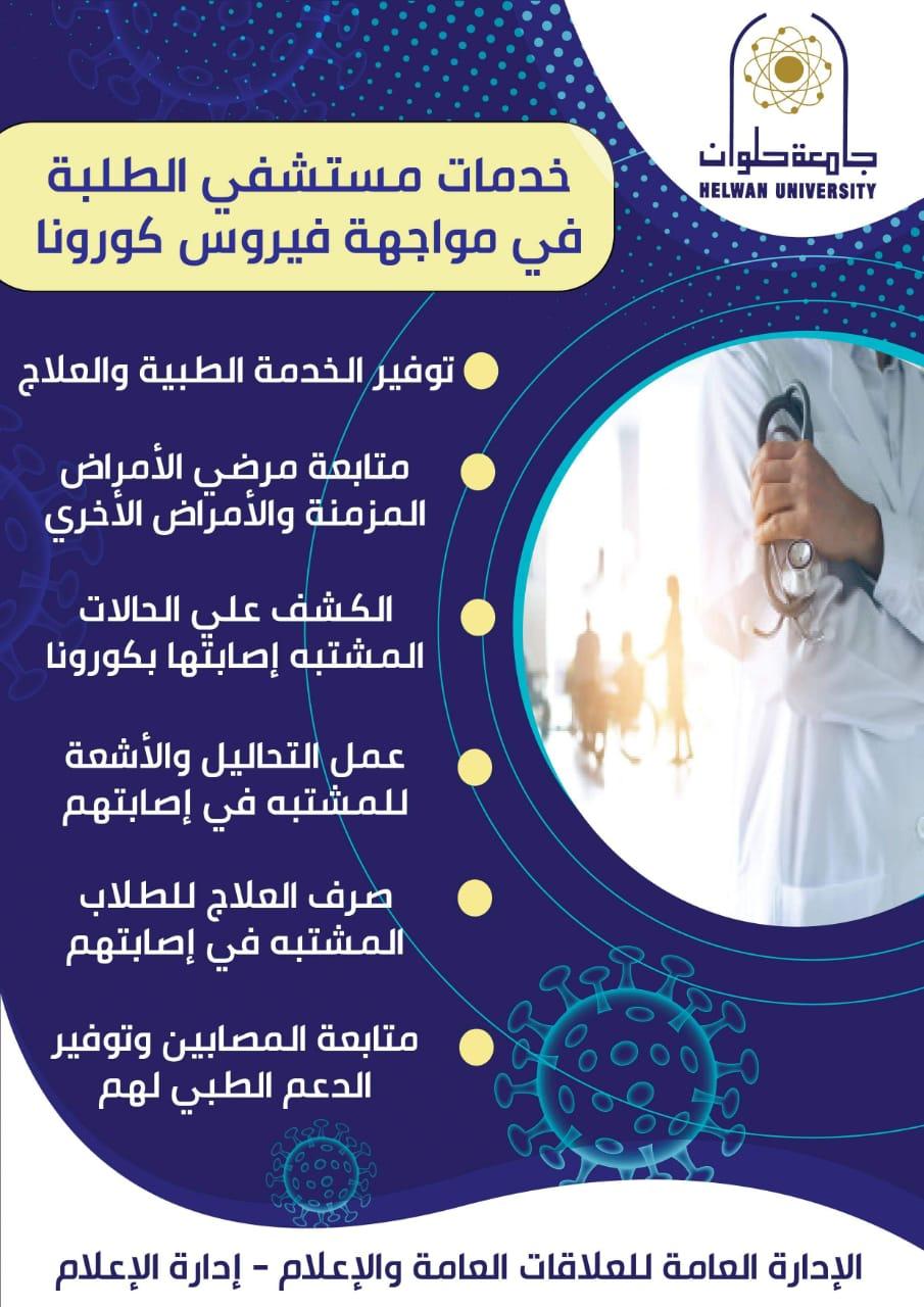 جامعة حلوان: انتظام العمل بمستشفى الطلبة وتخصص عيادة للكشف عن «كورونا»