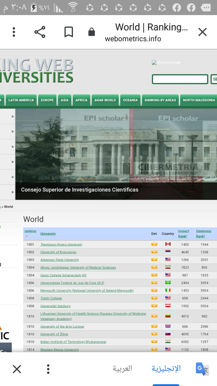 جامعة كفرالشيخ تتقدم 213 مركزًا عالميًا بالتصنيف الأسباني