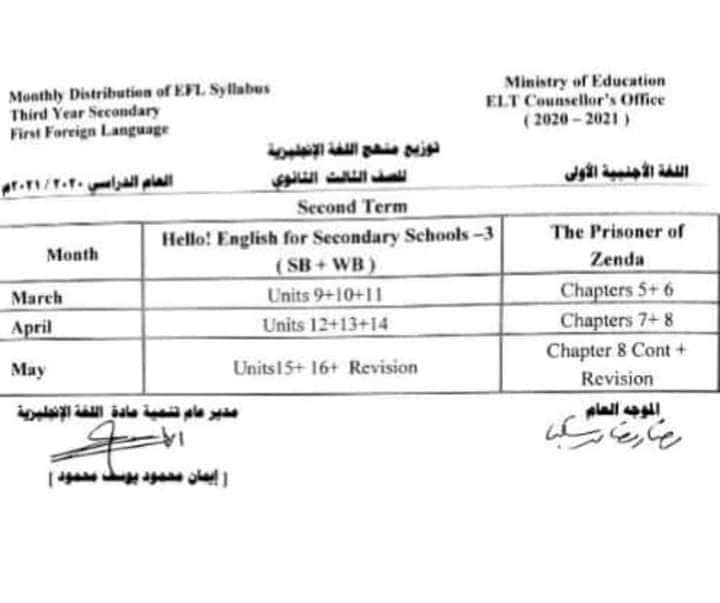توزيع منهج اللغة الإنجليزية بالفصل الدراسي الثاني