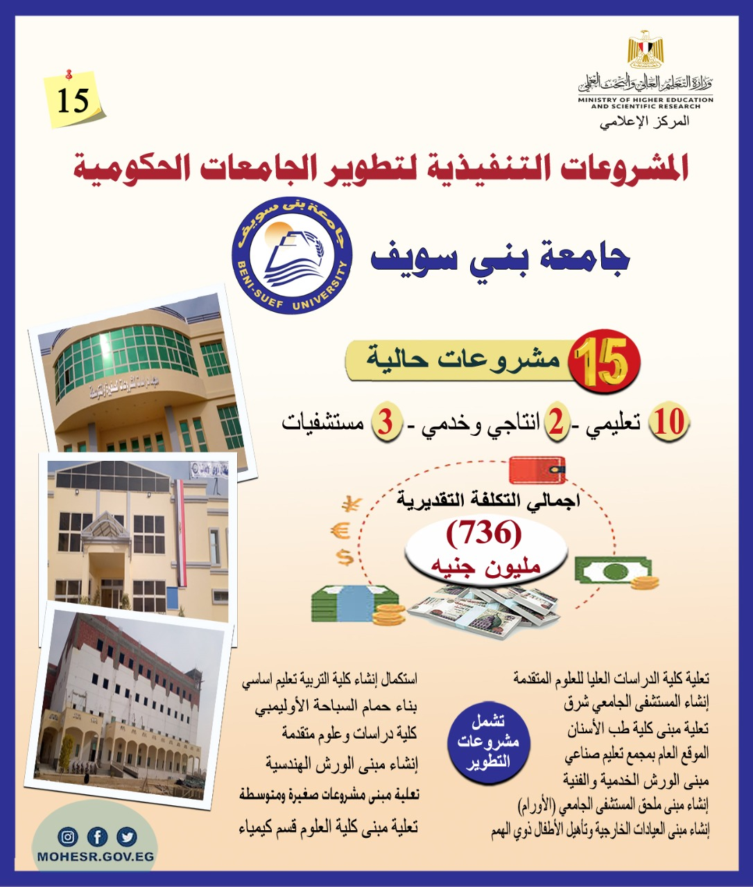 التعليم العالي: مشروعات جامعة بني سويف بتكلفة 736 مليون جنيه