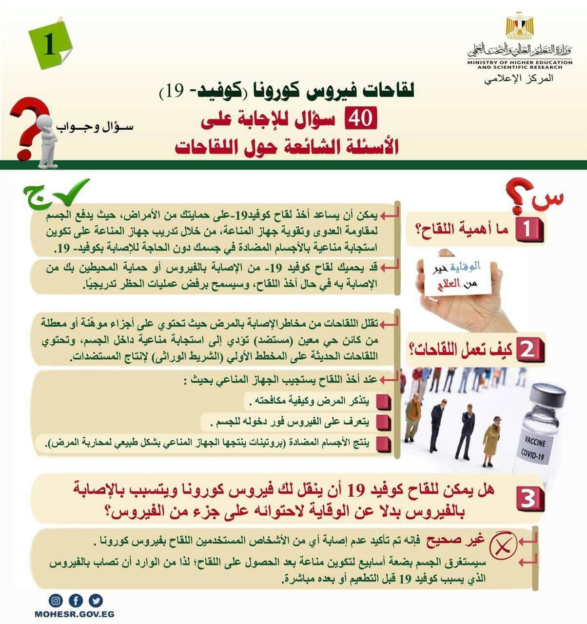 40 إجابة للأسئلة الشائعة حول لقاحات كوفيد 19