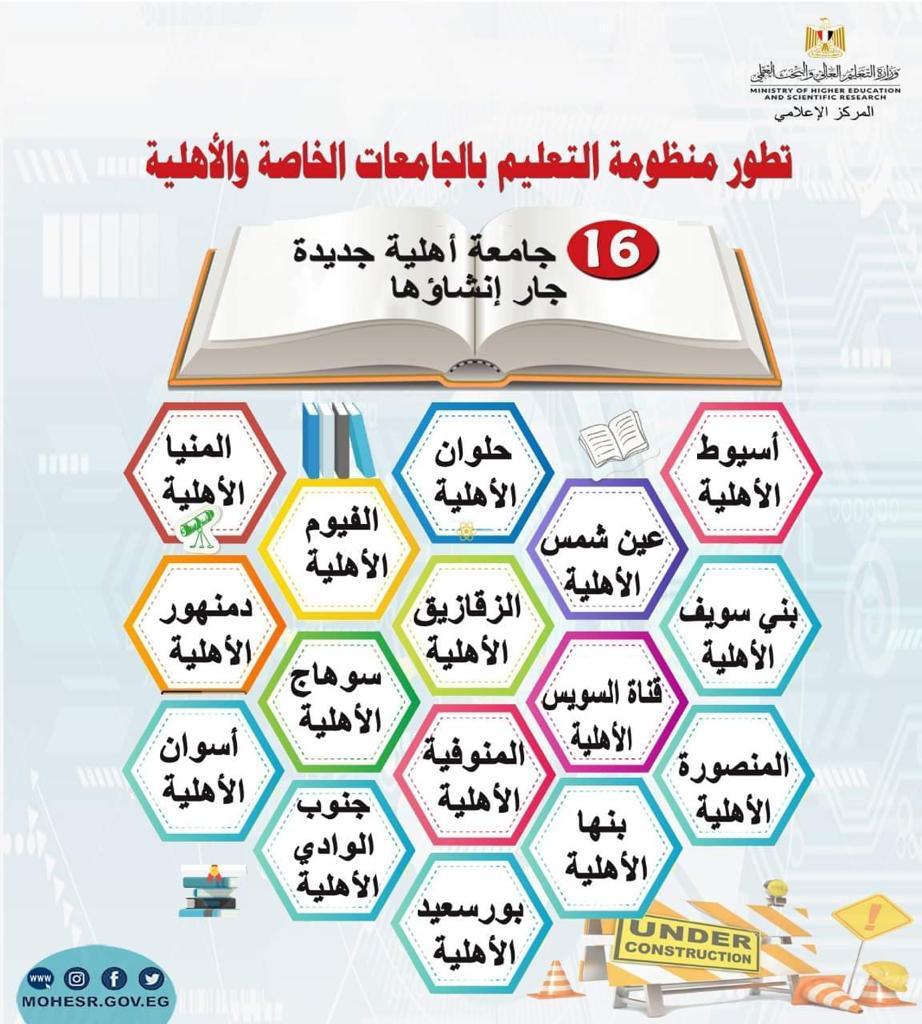 التعليم العالي: جارٍٍ إنشاء 16 جامعة أهلية جديدة