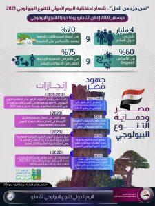 في اليوم العالمي للتنوع البيولوجي.. مجلس الوزراء يستعرض جهود مصر البيئية
