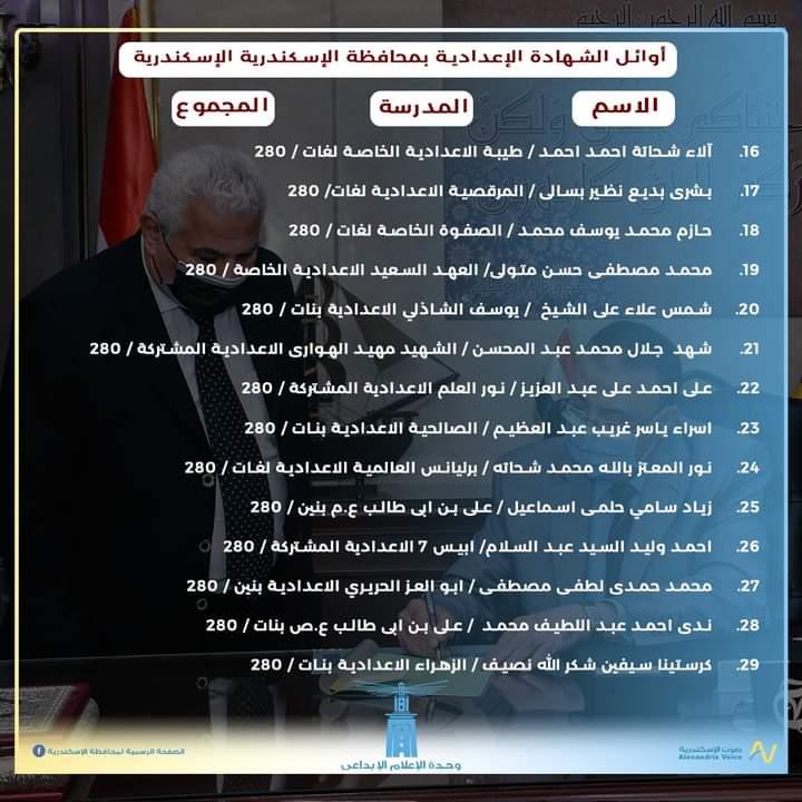 ننشر نتيجة الشهادة الإعدادية بمحافظة الأسكندرية 2021