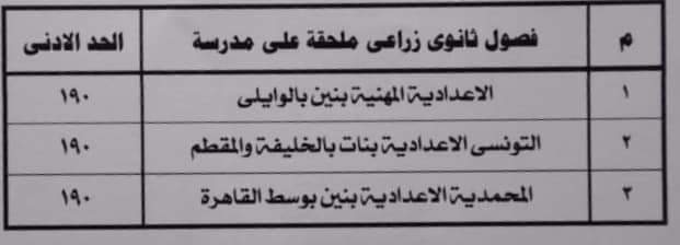 محافظ القاهرة يعتمد تنسيق القبول بالمدارس الثانوية الفنية