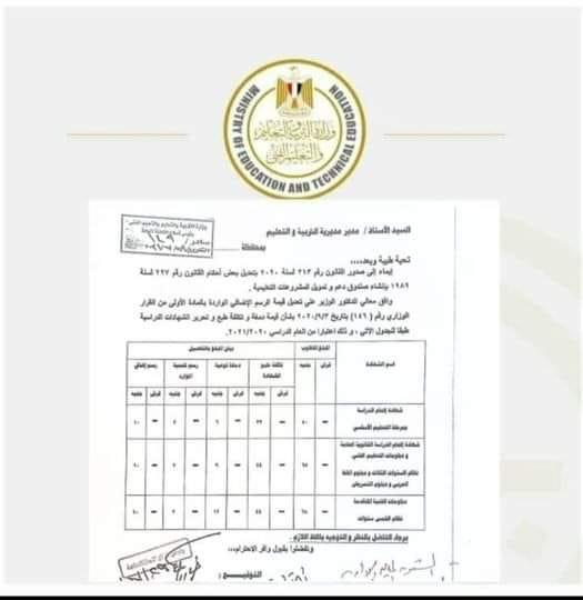 ننشر رسوم طبع وتحرير الشهادات الدراسية لطلاب المدارس بعد التعديل