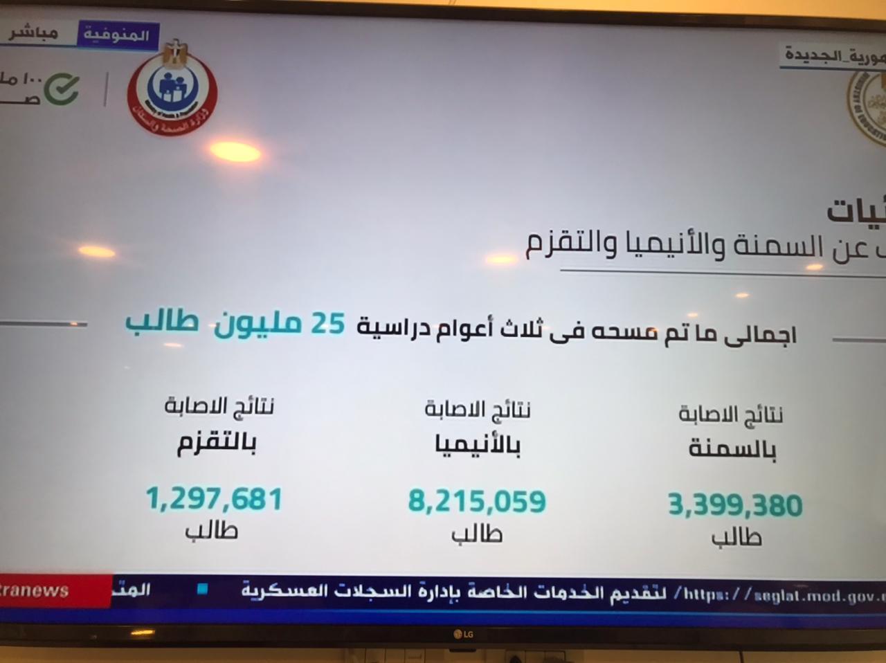 7 مليار جنية.. طارق شوقي يكشف تكلفة التغذية المدرسية للطلاب