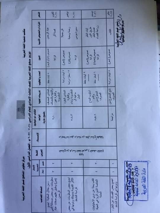 """توزيع منهج اللغة العربية من الخامس الإبتدائي حتي الثالث الثانوي """"صور"""""""